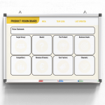 Visual Management Solutions and Whiteboards