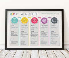 5s-for-the-office-poster-landscape