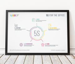 5s-for-the-office-poster-v3