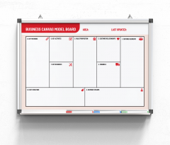 Business-Canvas-Model-Board-red