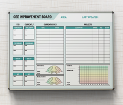 OEE-Improvement-Board-cyan